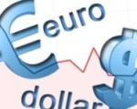 Основы прогноза EUR/USD на рынке Форекс