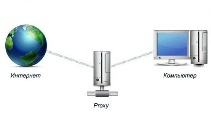 Использование прокси-серверов