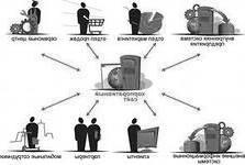 Использование корпоративных сайтов