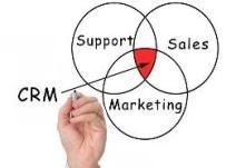 Использование CRM  в бизнесе